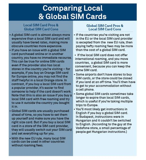 best sim card for europe how to choose the best sim card for europe