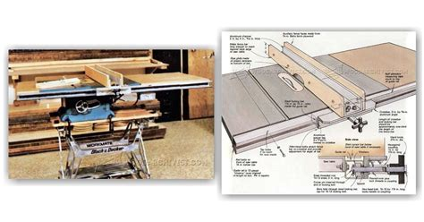 table saw fence plans diy table saw fence woodarchivist