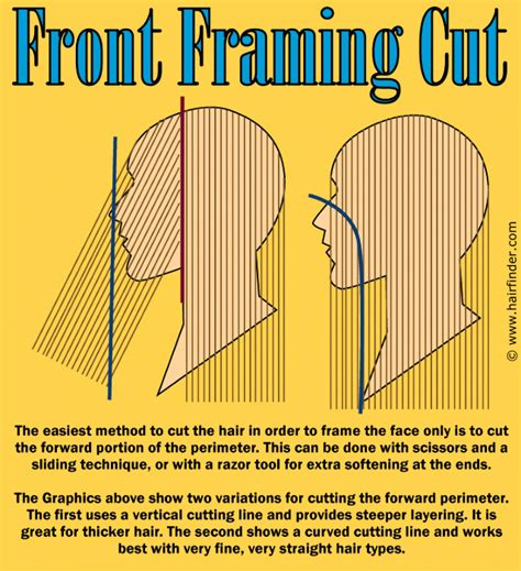 face framing hair cutting technique how to cut long hair to frame the face and one length at