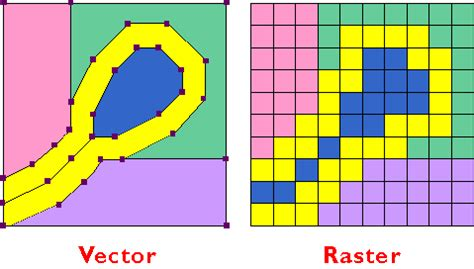 raster to vector tutorial working with data