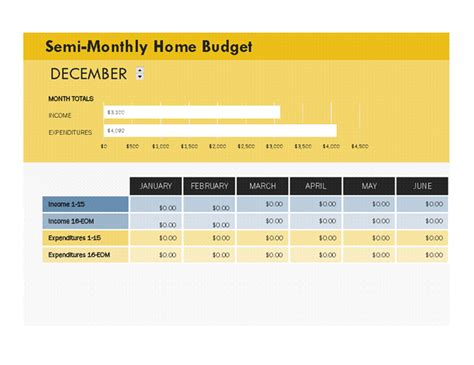 semi monthly budget template semi monthly home budget office templates