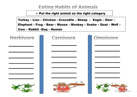Similiar Carnivores Worksheets With Pictures Keywords