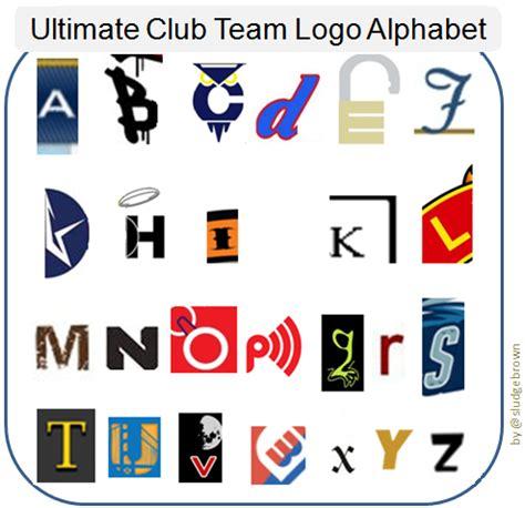 logo alphabet sporcle alphabet logo auto design tech
