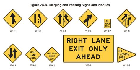 how long does the missouri boating test take figure 2c 8 long description mutcd 2009 edition fhwa