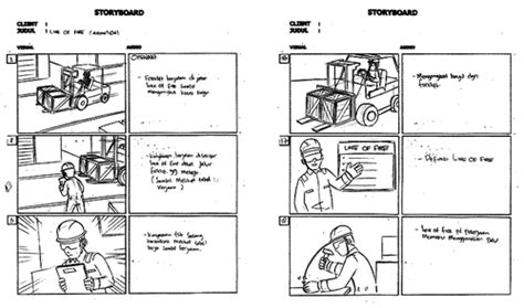 konsep membuat storyboard storyboard multimedia mteguhpray