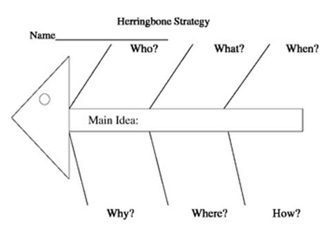 Herringbone Graphic Organizer By Miss Johnston S Journey Tpt