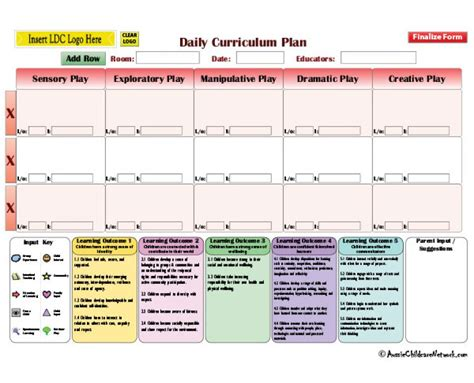 Play Based Daily Program Aussie Childcare Network Daycare Program Plan Template