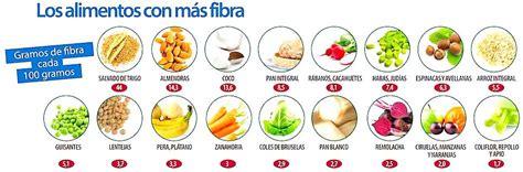 alimentos astringentes y laxantes consideraciones sobre los alimentos y el estre 241 imiento