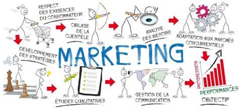 etude de marché cuisine etude marketing par le bon call un call center d 233 di 233 au