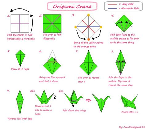 Origami Crane Diagram - 1000 images about idees mariage deco on