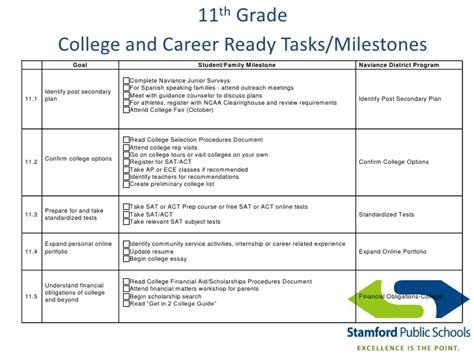 academic success plan template administering student success plans with naviance