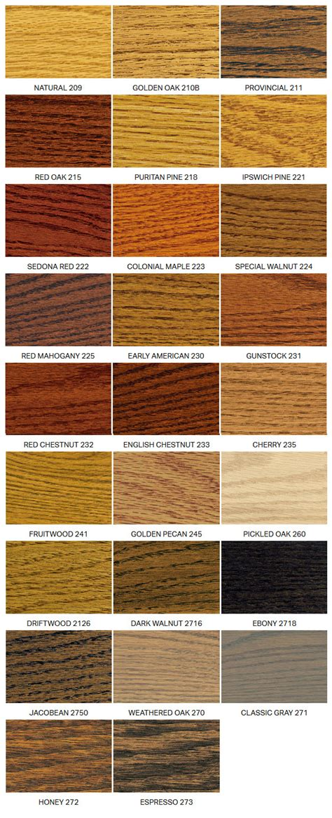 minwaxwood finish las hardwoods