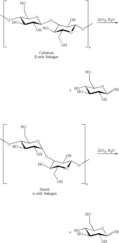 carbohydrates hydrolysis patent us20080194811 catalysts and methods for complex