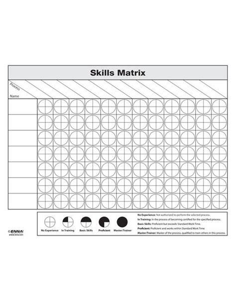 Mba Team Skills Matrix by Skills Matrix Form Lean Manufacturing Lean