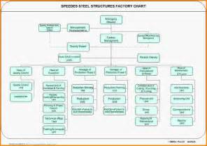 free org chart template excel org chart template excel company organization chart gif