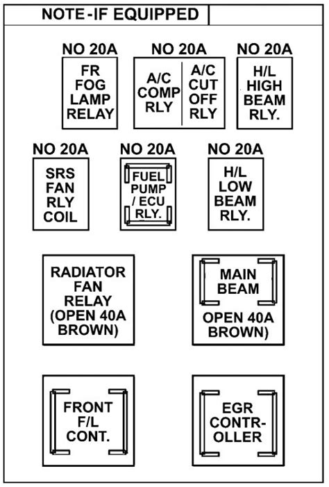 tata indica fuse box location wiring diagrams wiring diagram