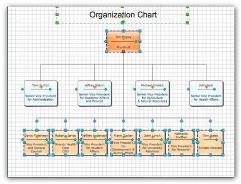 create organizational chart sle organizational charts our organizational chart