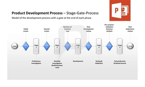 stage gate template produktmanagement powerpoint template produktentwicklung