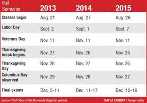 Break Letter Bowling Green for ohio state s second year on semesters fall semester means