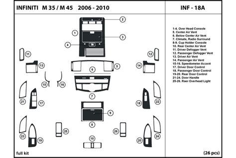 2006 infiniti m35 kit dl auto 174 infiniti m35 2006 2010 dash kits