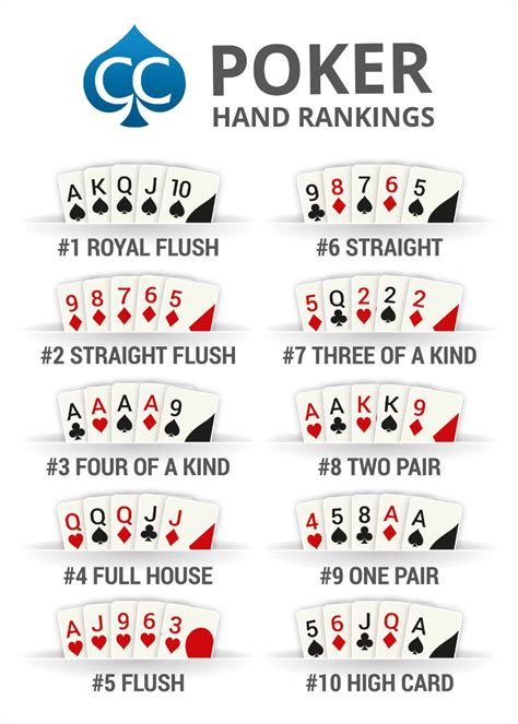best free holdem top 10 ranking best hold em