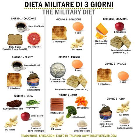 coumadin alimenti da evitare coumadin dieta alimentare 28 images coumadin dieta