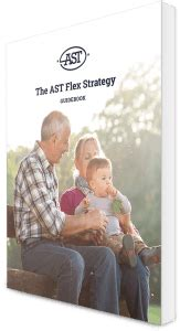 how do equity indexed annuities stack up ast flex strategy 3