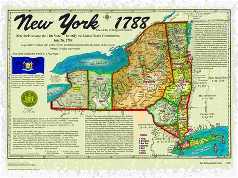 New York Map Colony