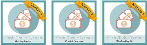 Finders Scam Is Finder System A Scam Scams Report