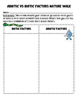 Biotic Abiotic Factors Worksheet by All Worksheets 187 Abiotic Vs Biotic Factors Worksheet