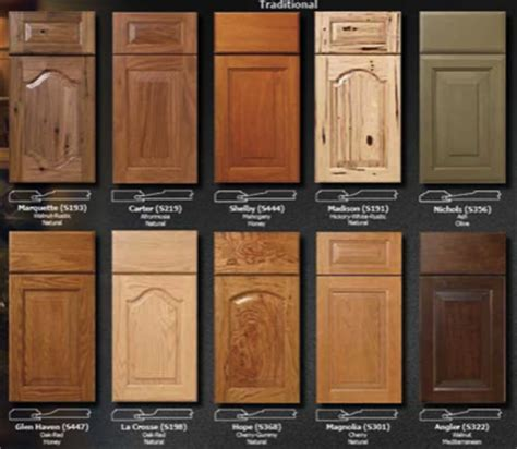 Reface Kitchen Cabinets Doors Classic Kitchen Cabinet Refacing Door Styles