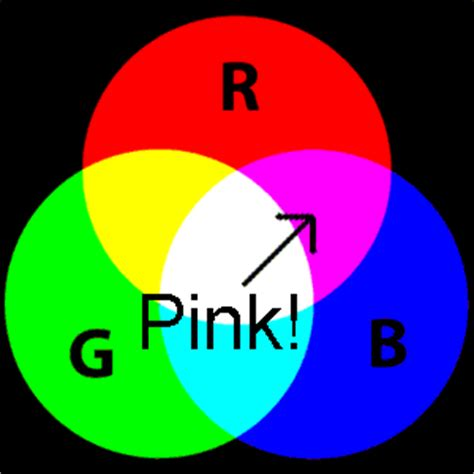 what color does and white make what color does pink and blue make roselawnlutheran