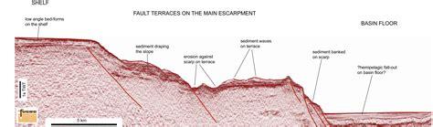 Landscape Expression Definition Image Gallery Escarpment Definition