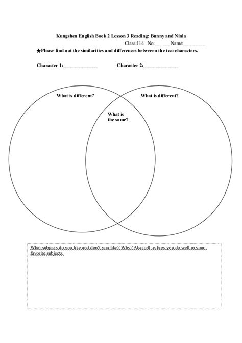 graphic organizer compare and contrast