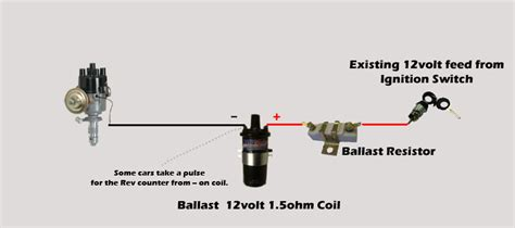 mgb ballast resistor location chevrolet spark fuse box get free image about wiring diagram
