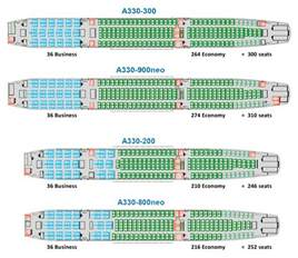 a330neo analysis cabin improvements gives the