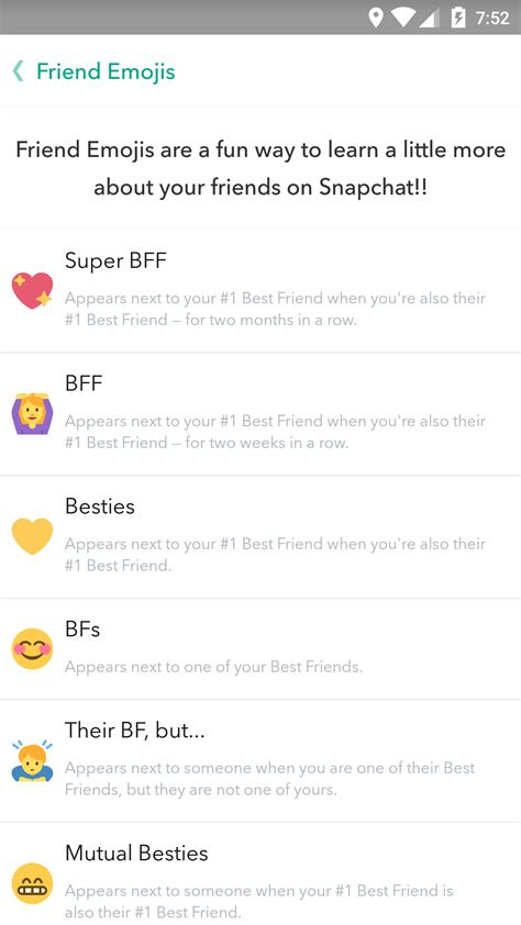 friends emoji all snapchat symbol emoji score and trophy definitions