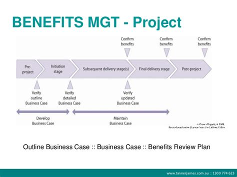 benefits management webinar it doesn t to be