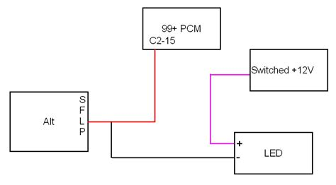 detailed ls1 wiring harness diagram ls1 pcv diagram