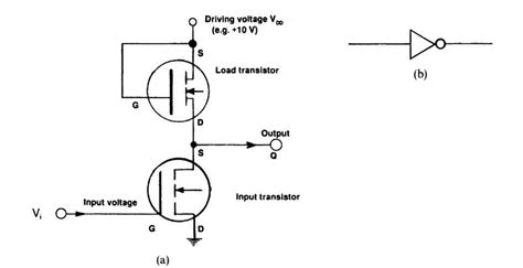 n channel mosfet gate resistor semiconductors electrical properties of materials part 7