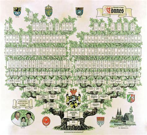 pedigree chart pro heraldica usa