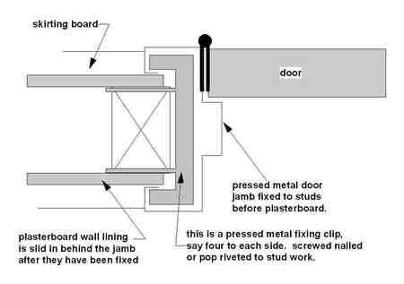 how to build a door jamb for an exterior door exterior door jamb construction interior door jamb