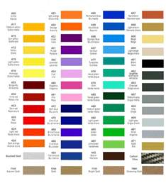 Vauxhall Insignia Colour Chart 3d Domed Gel Custom Made To Fit Vw Volkswagen Wheel Center
