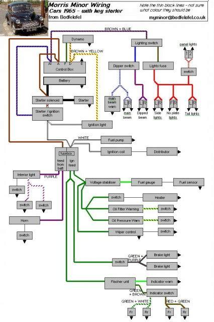 morris minor alternator wiring diagram nash metropolitan