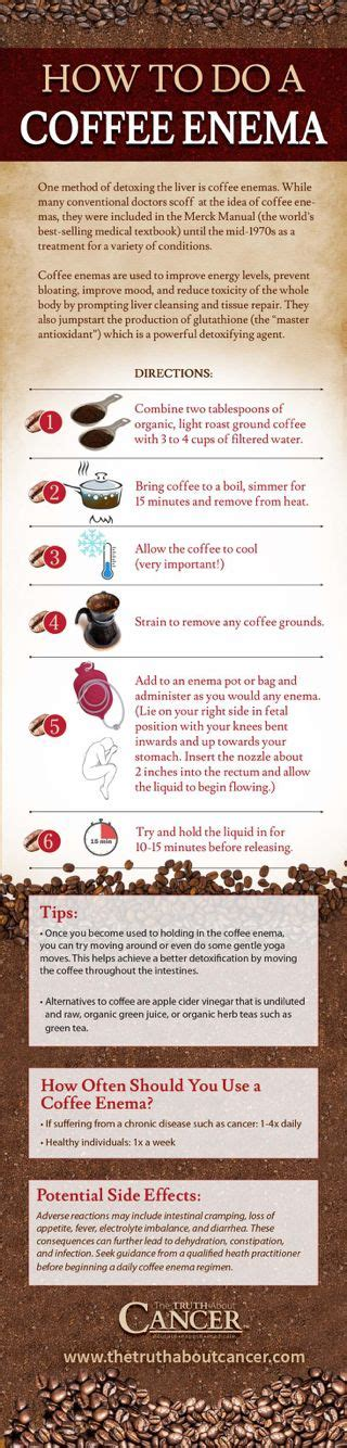 Best Detox Supplement For Perimenopause by 17 Best Ideas About Coffee On Coffee