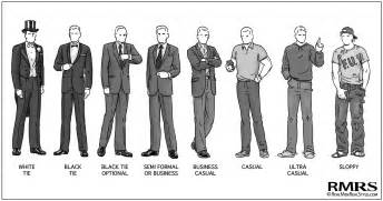 dress code for a guide to social dress codes for black tie