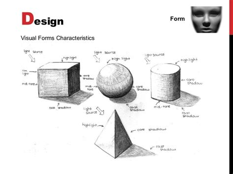 design form of art basic design visual arts elements of design