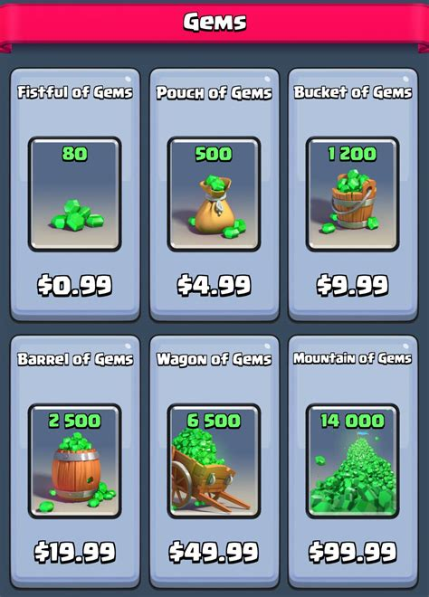How To Buy Gems With Itunes Gift Card - clash royale gems guide without the sarcasm