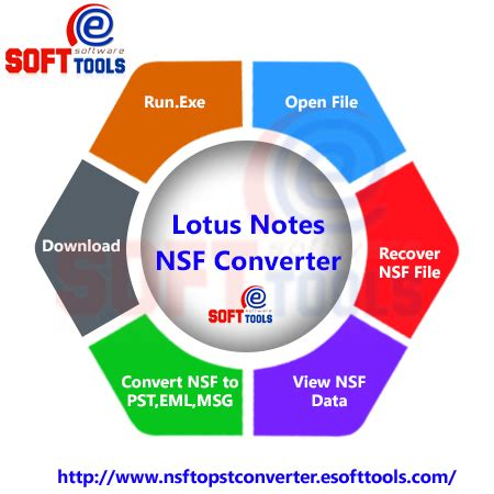 is lotus notes free are you looking for a free tool to convert lotus notes