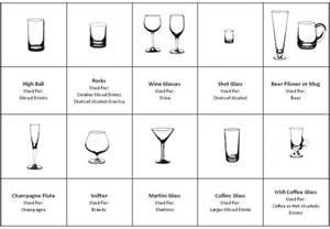 types of barware january 2012 making it memorable